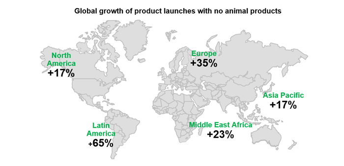 Global growth of product launches with no animal products